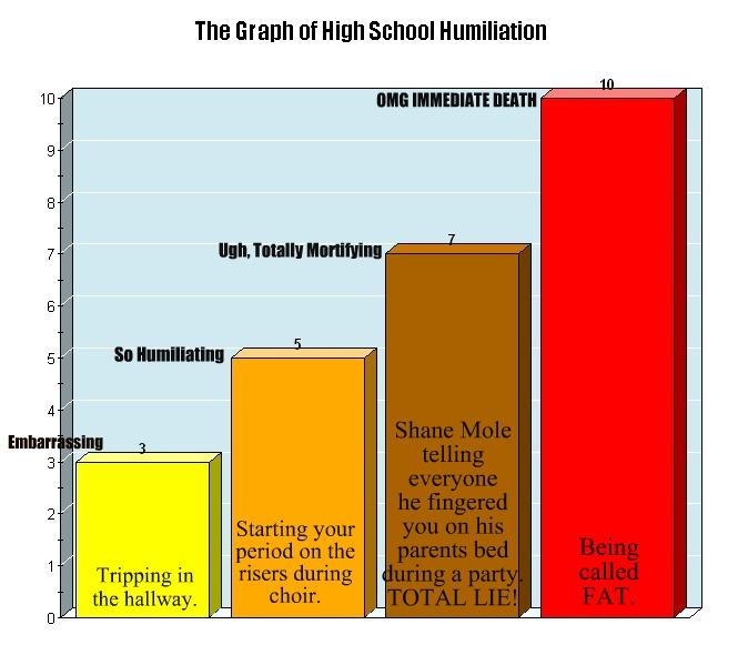 HS Graph